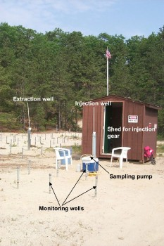 Site where USGS scientists                         conducted experiments on the transport of arsenic in ground water