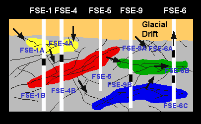 Conceptual diagram of four highly transmissive fracture rock zones