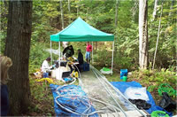 USGS scientists under an awning collecting water samples with the BAT3