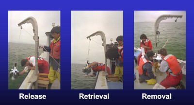 Three Photos Showing USGS Scientists Collecting Sediment Cores from a Boat