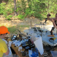 Scientists measuring field water-quality parameters