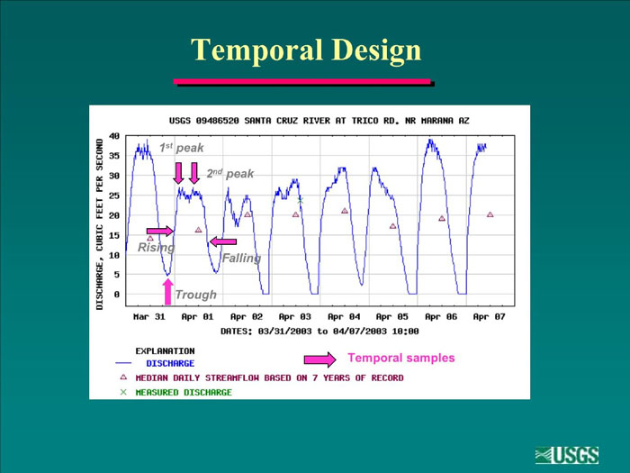 Reading Centrifugal Pump Curves